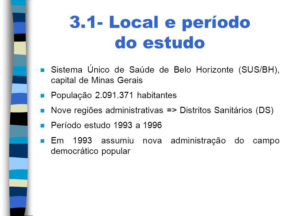 3.1- Local e período do estudo