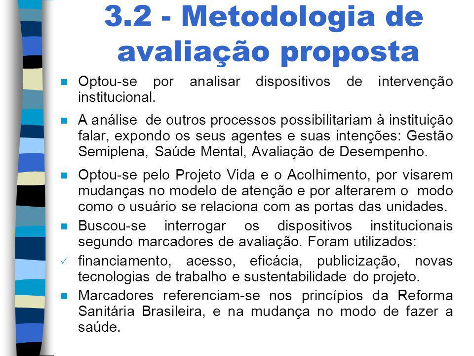 3.2 - Metodologia de avaliação proposta