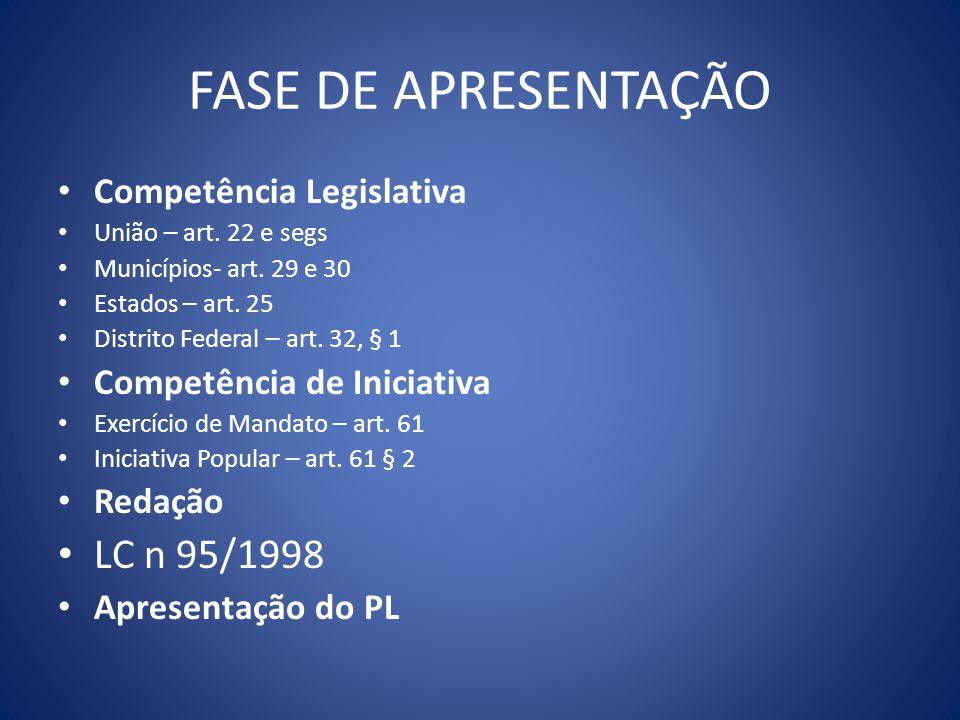 FASE DE APRESENTAÇÃO LC n 95/1998 Competência Legislativa