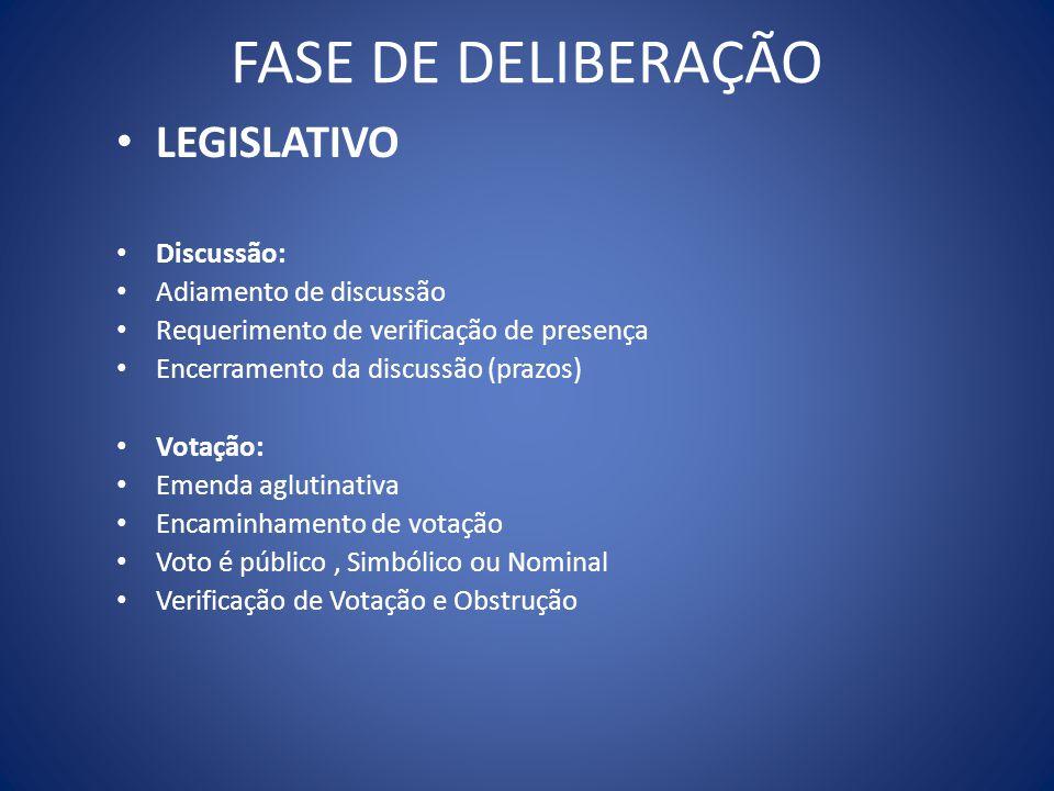 FASE DE DELIBERAÇÃO LEGISLATIVO Discussão: Adiamento de discussão