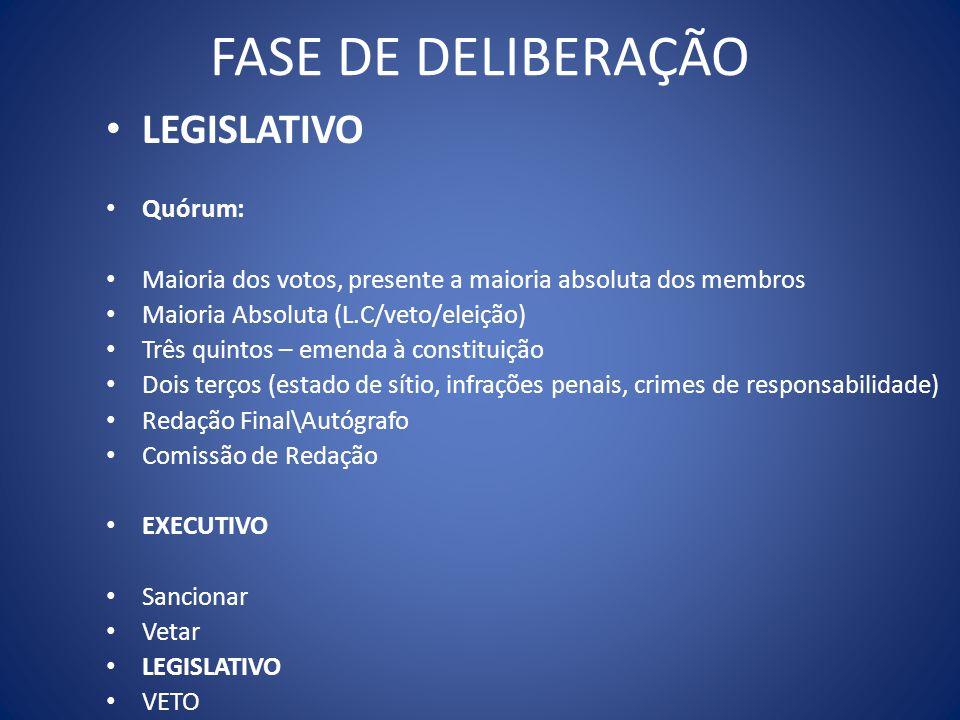 FASE DE DELIBERAÇÃO LEGISLATIVO Quórum: