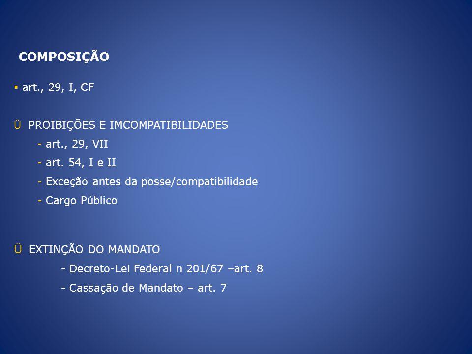 COMPOSIÇÃO EXTINÇÃO DO MANDATO art., 29, I, CF
