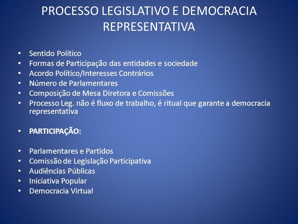 PROCESSO LEGISLATIVO E DEMOCRACIA REPRESENTATIVA