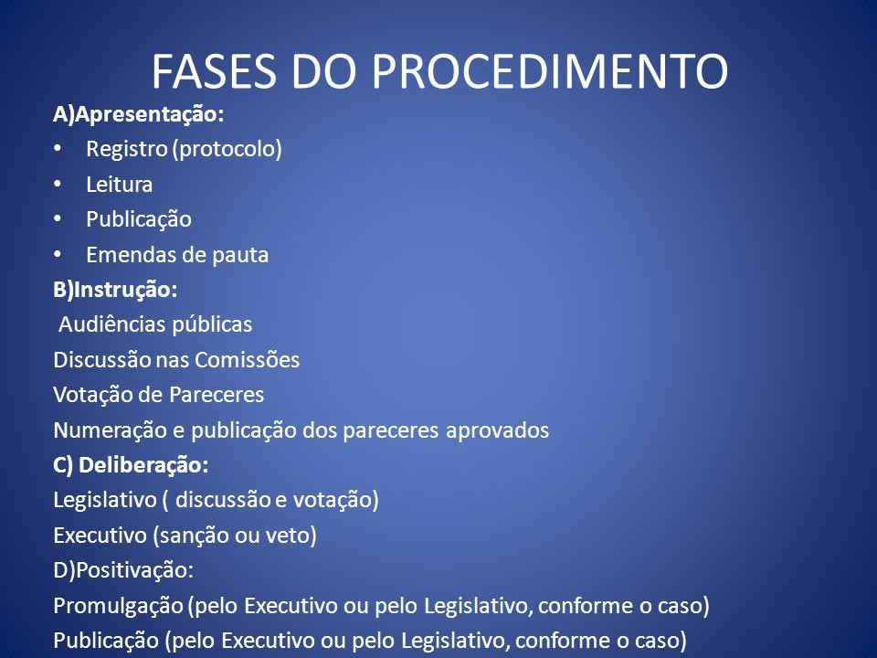 FASES DO PROCEDIMENTO A)Apresentação: Registro (protocolo) Leitura