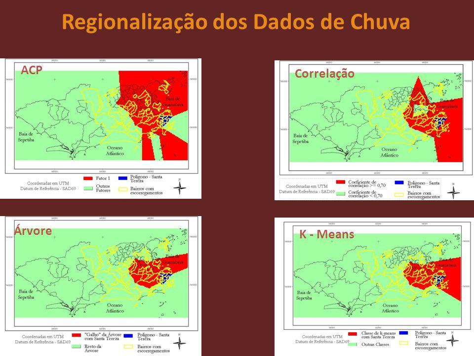 Regionalização dos Dados de Chuva