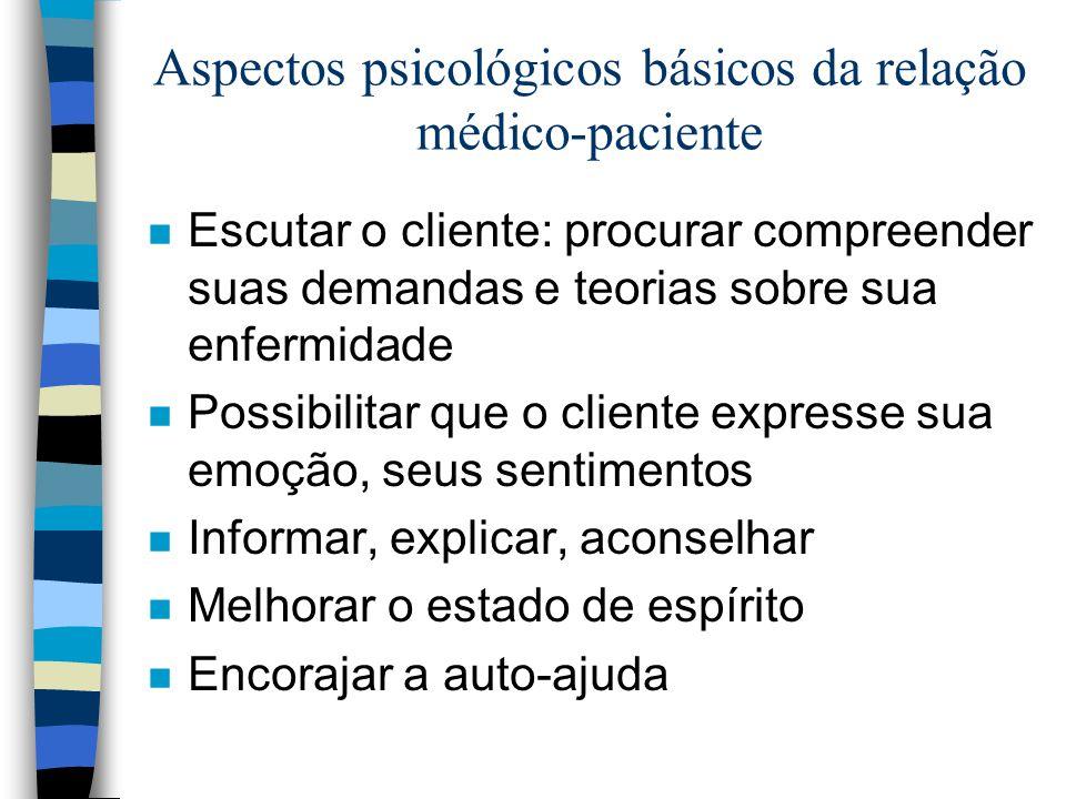 Aspectos psicológicos básicos da relação médico-paciente