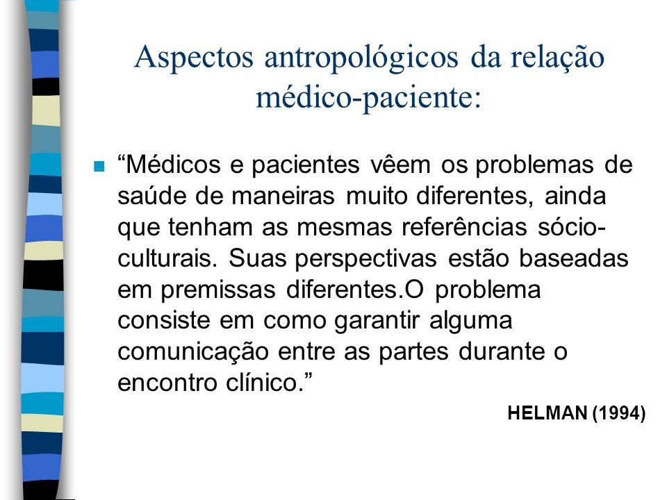 Aspectos antropológicos da relação médico-paciente: