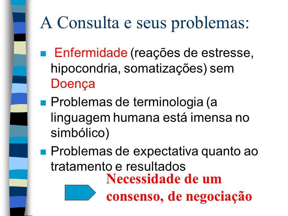 A Consulta e seus problemas: