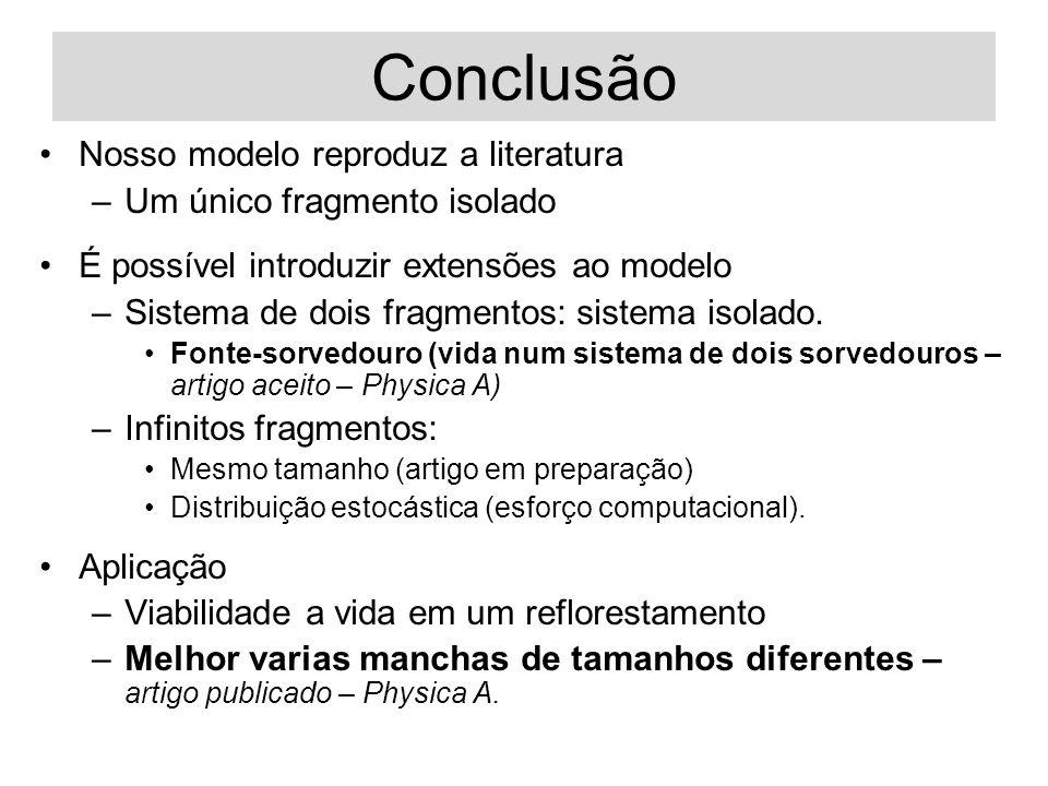Conclusão Nosso modelo reproduz a literatura