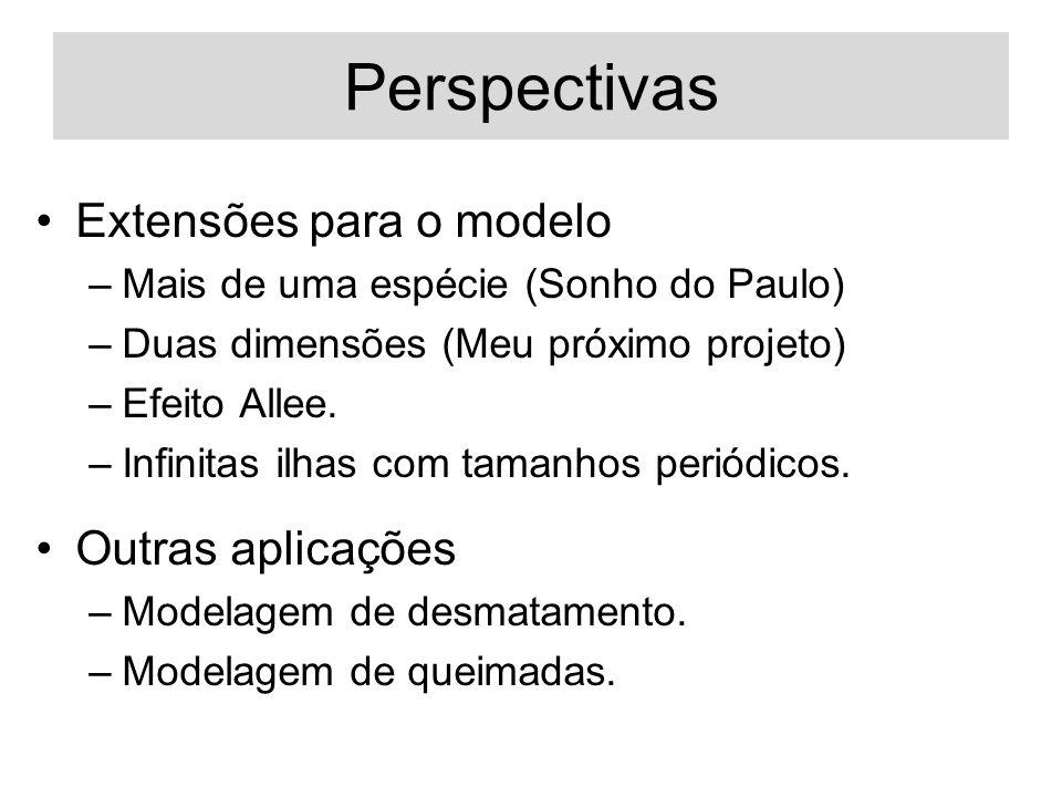 Perspectivas Extensões para o modelo Outras aplicações