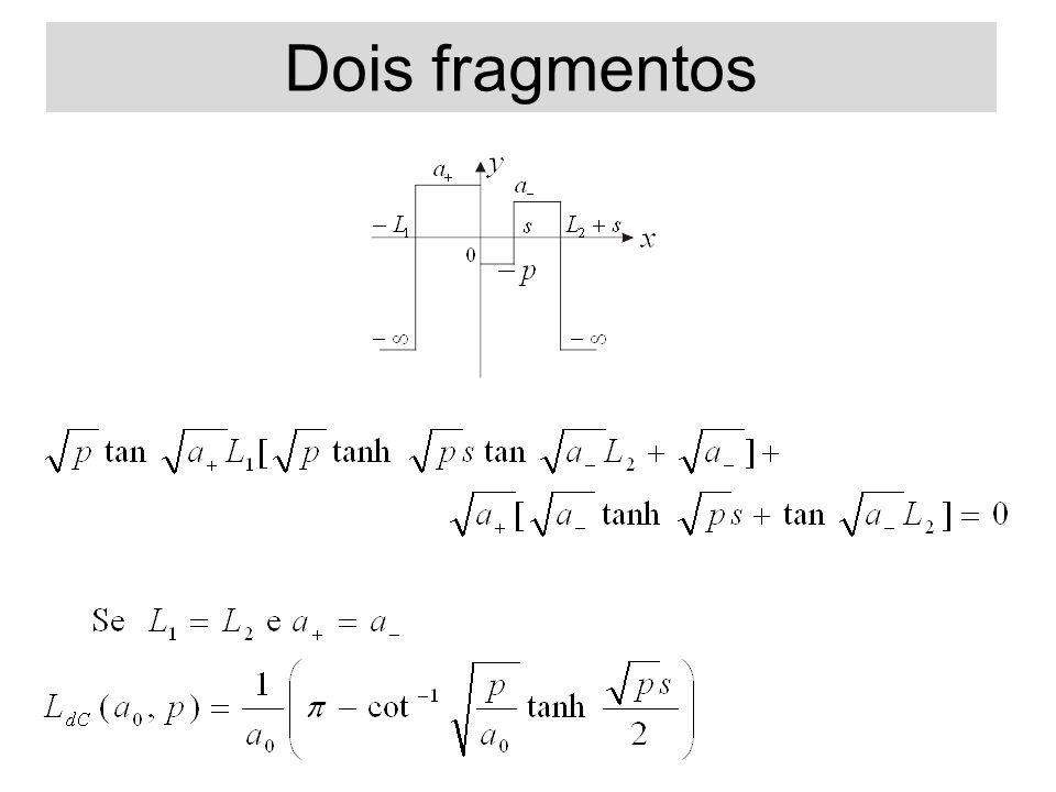 Dois fragmentos