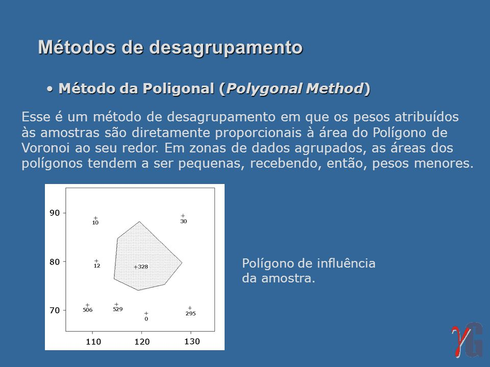 Métodos de desagrupamento