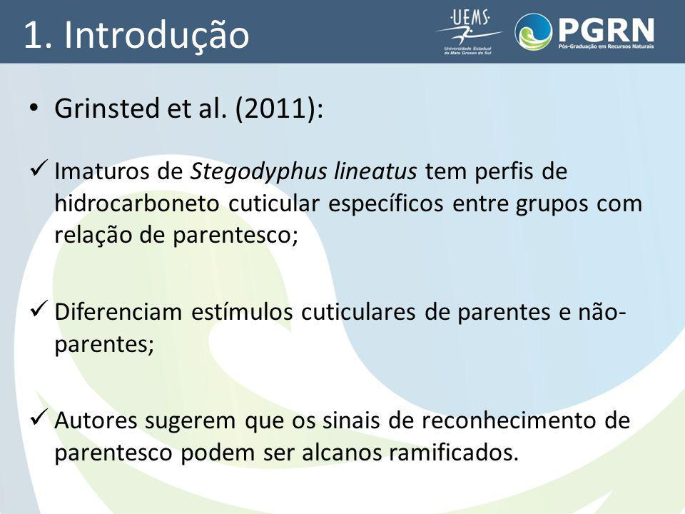 1. Introdução Grinsted et al. (2011):