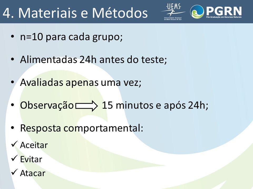 4. Materiais e Métodos n=10 para cada grupo;