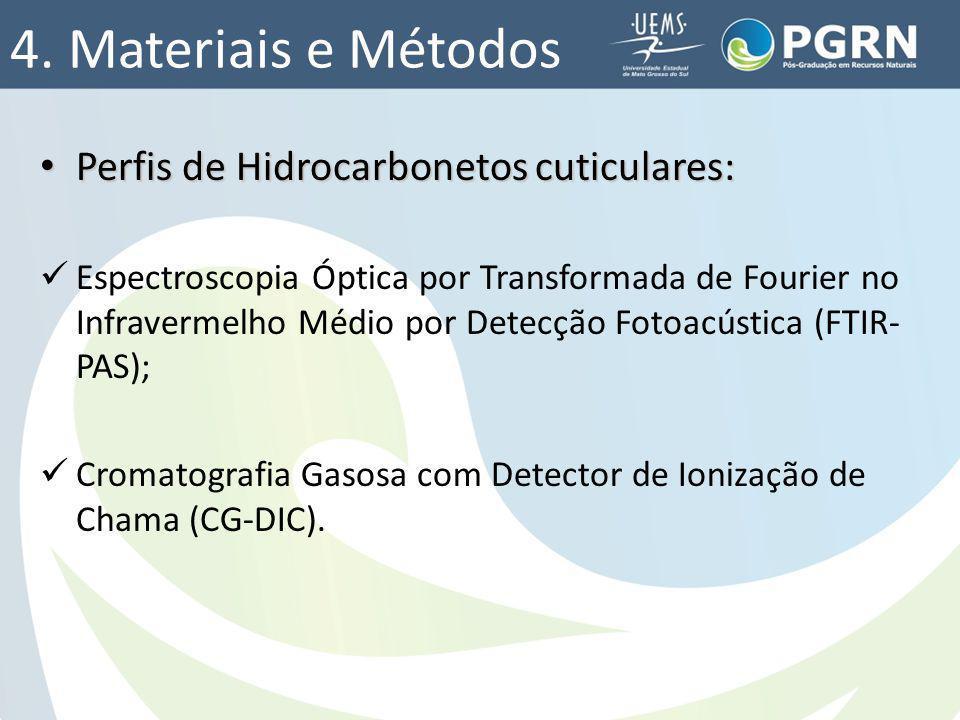 4. Materiais e Métodos Perfis de Hidrocarbonetos cuticulares: