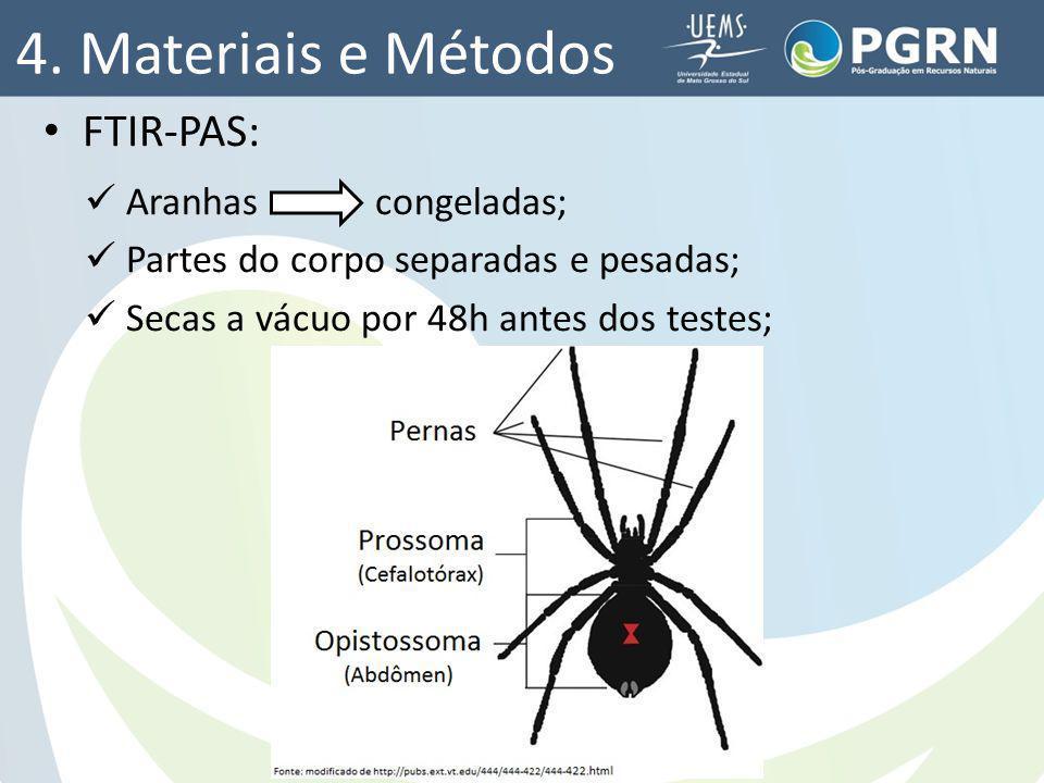 4. Materiais e Métodos FTIR-PAS: Aranhas congeladas;