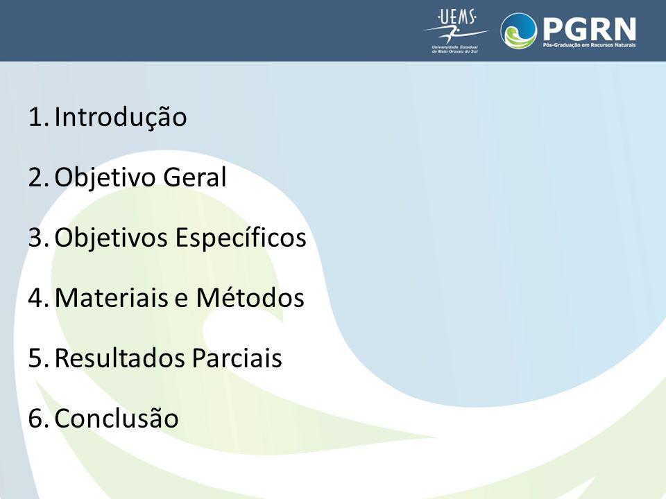 Introdução Objetivo Geral Objetivos Específicos Materiais e Métodos Resultados Parciais Conclusão