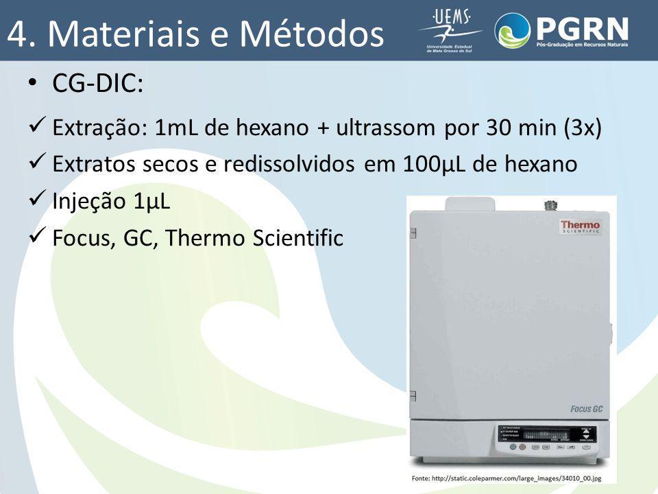 4. Materiais e Métodos CG-DIC: