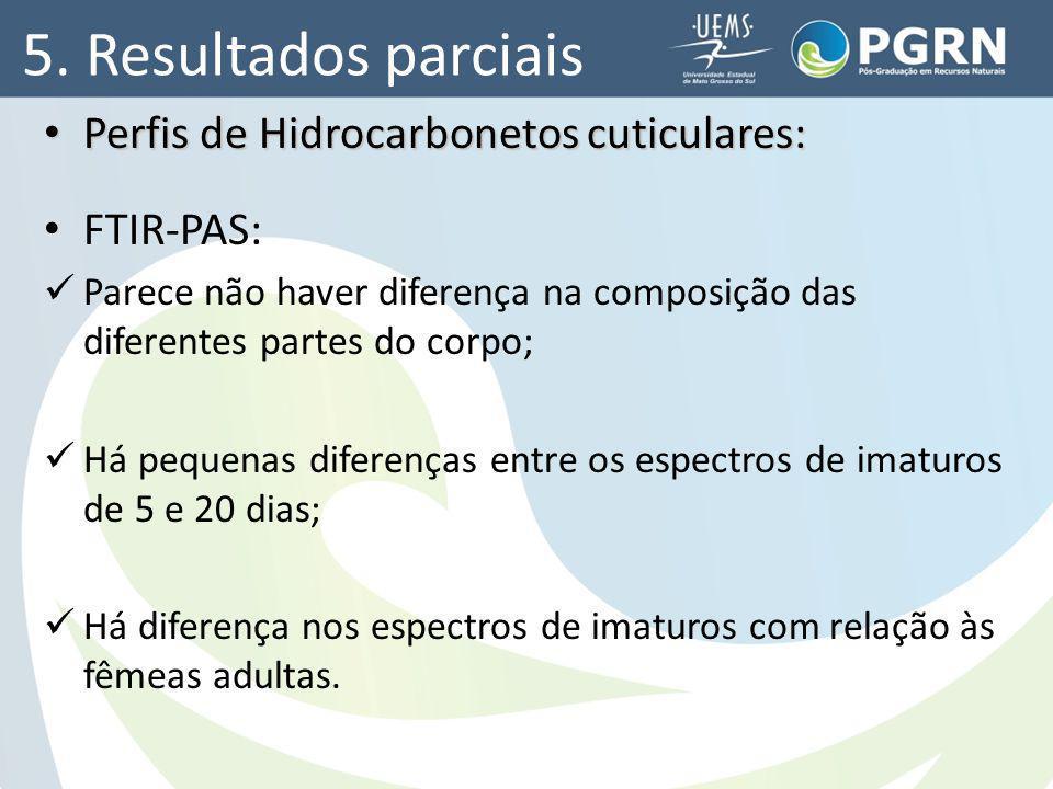 5. Resultados parciais Perfis de Hidrocarbonetos cuticulares: