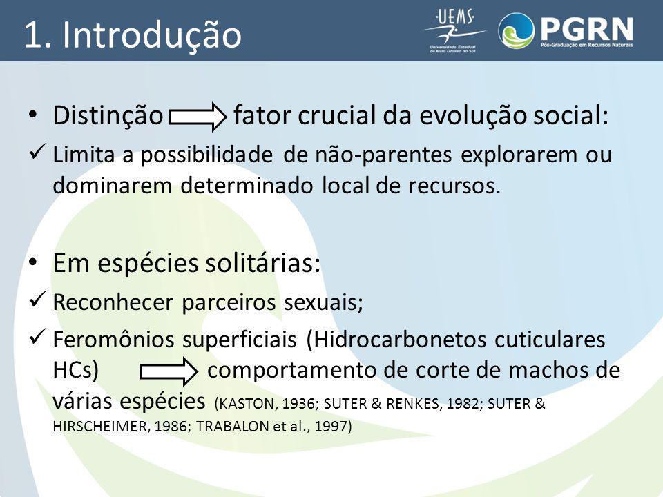 Introdução Distinção fator crucial da evolução social: