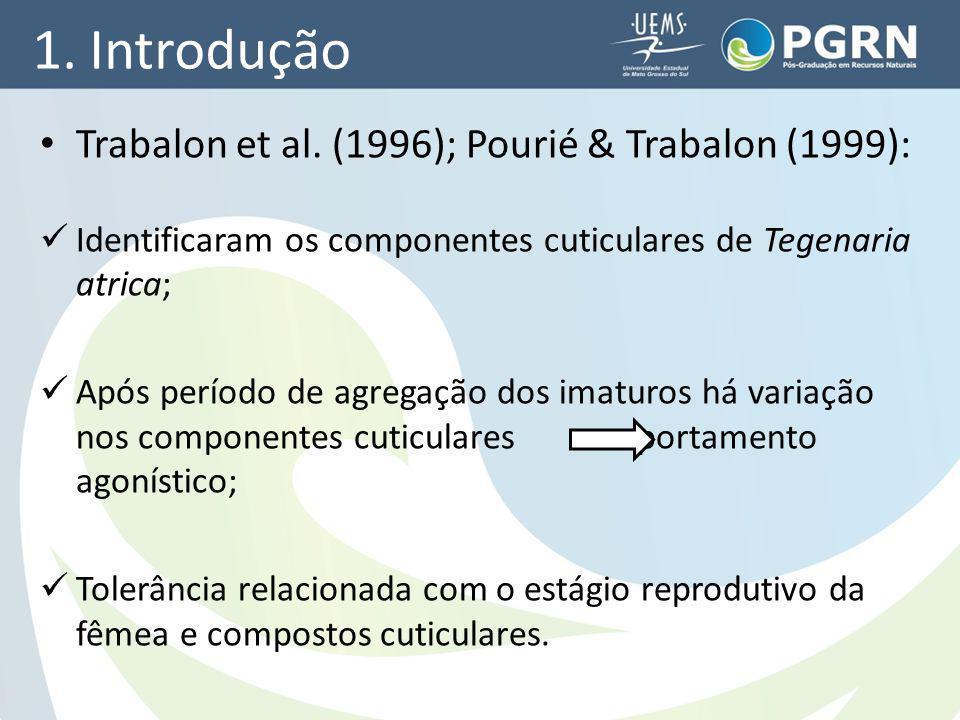 Introdução Trabalon et al. (1996); Pourié & Trabalon (1999):