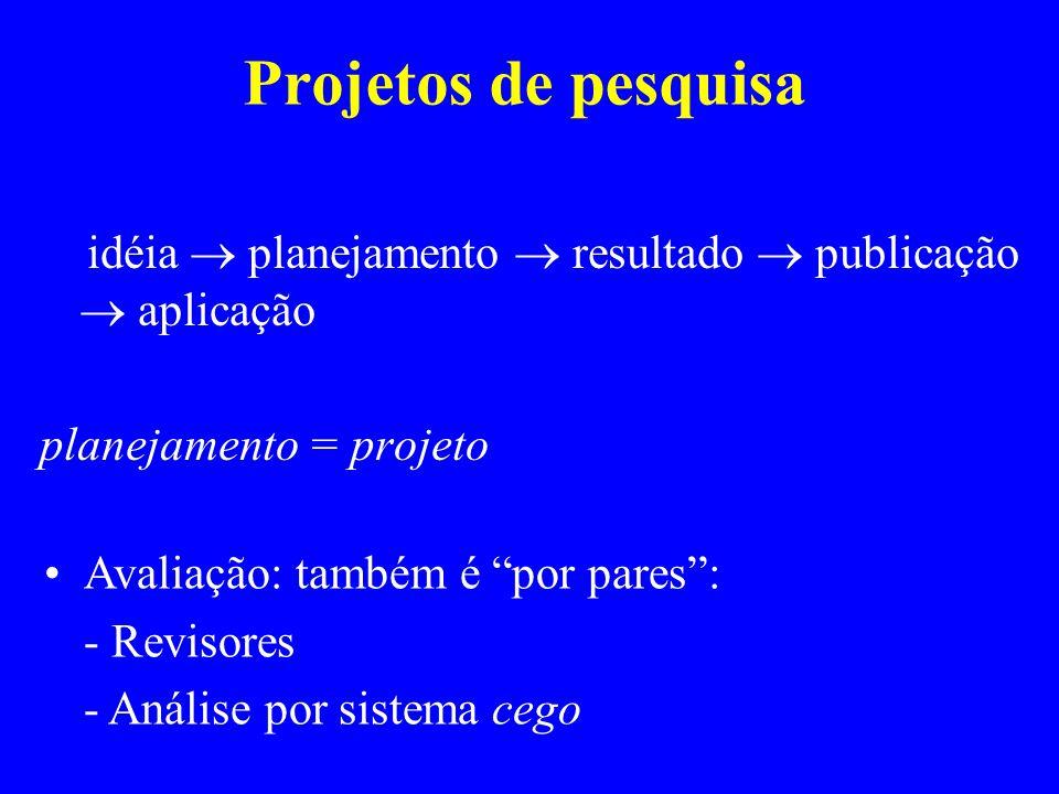 Projetos de pesquisa idéia  planejamento  resultado  publicação  aplicação. planejamento = projeto.