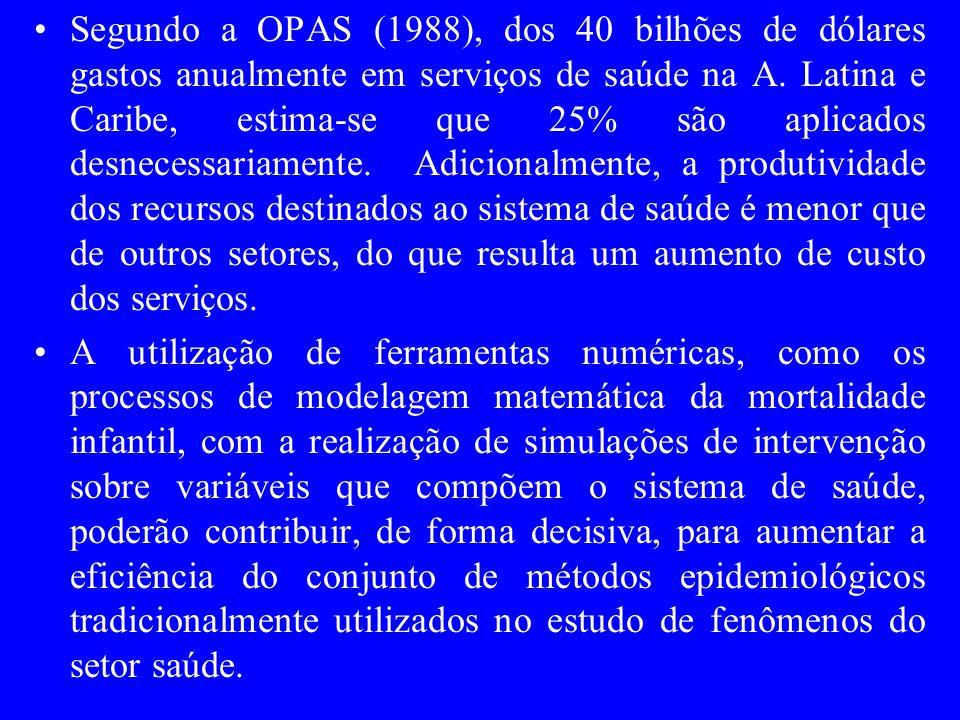 Segundo a OPAS (1988), dos 40 bilhões de dólares gastos anualmente em serviços de saúde na A. Latina e Caribe, estima-se que 25% são aplicados desnecessariamente. Adicionalmente, a produtividade dos recursos destinados ao sistema de saúde é menor que de outros setores, do que resulta um aumento de custo dos serviços.