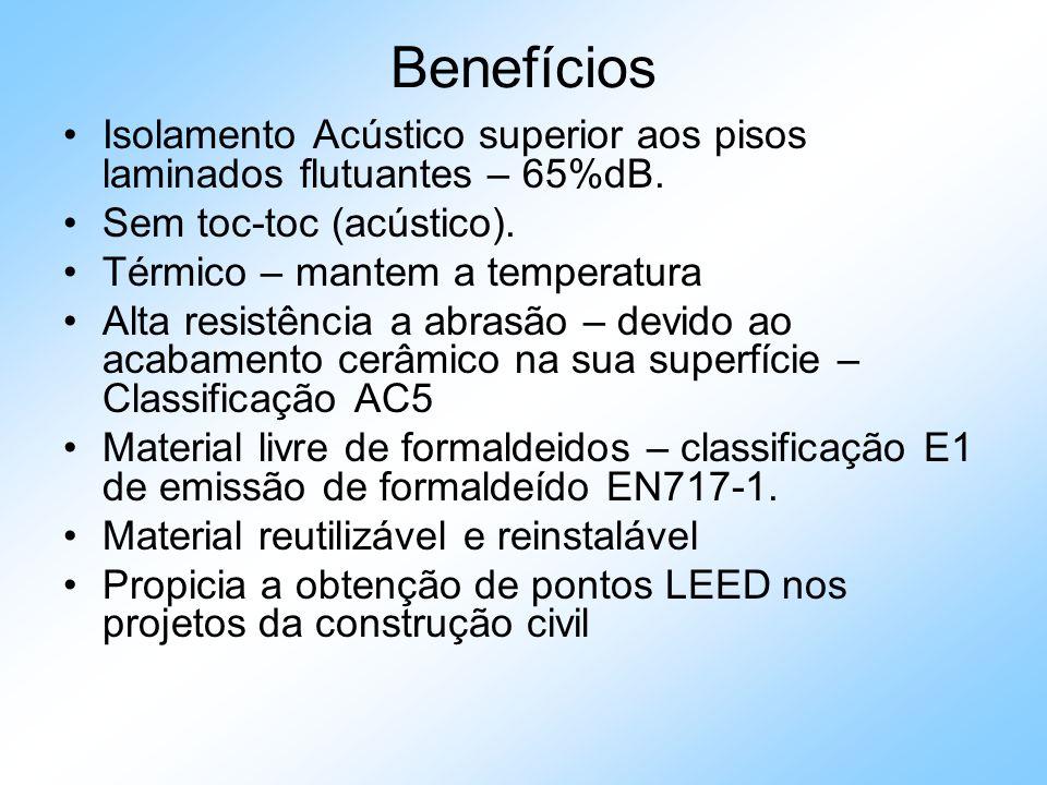 Benefícios Isolamento Acústico superior aos pisos laminados flutuantes – 65%dB. Sem toc-toc (acústico).