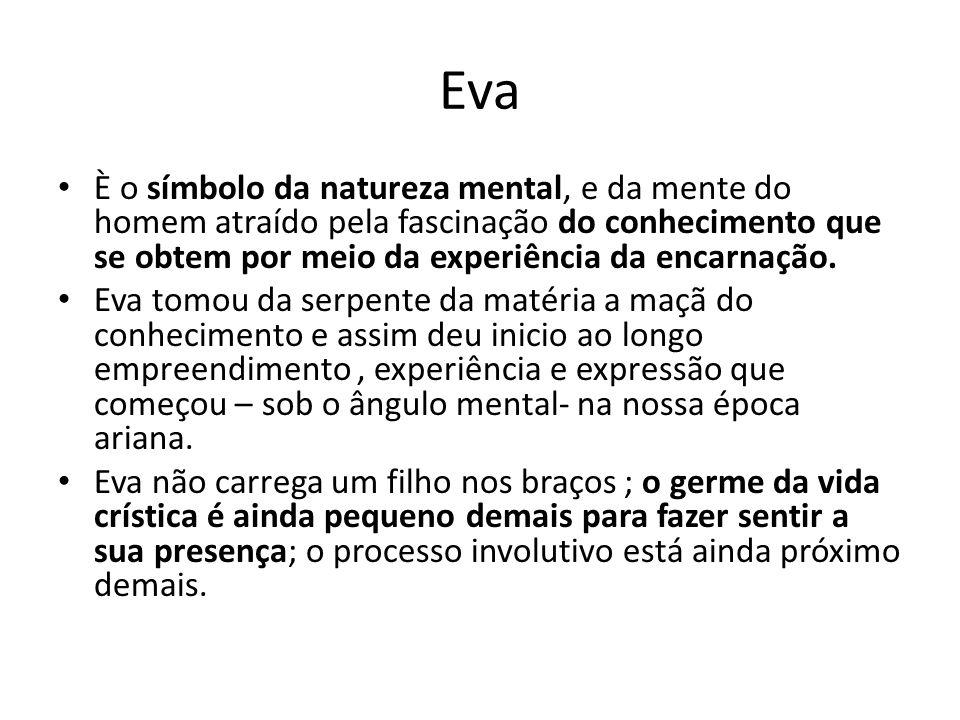 Eva È o símbolo da natureza mental, e da mente do homem atraído pela fascinação do conhecimento que se obtem por meio da experiência da encarnação.