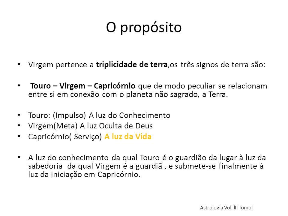 O propósito Virgem pertence a triplicidade de terra,os três signos de terra são: