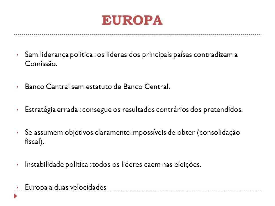 EUROPA Sem liderança politica : os lideres dos principais países contradizem a Comissão. Banco Central sem estatuto de Banco Central.