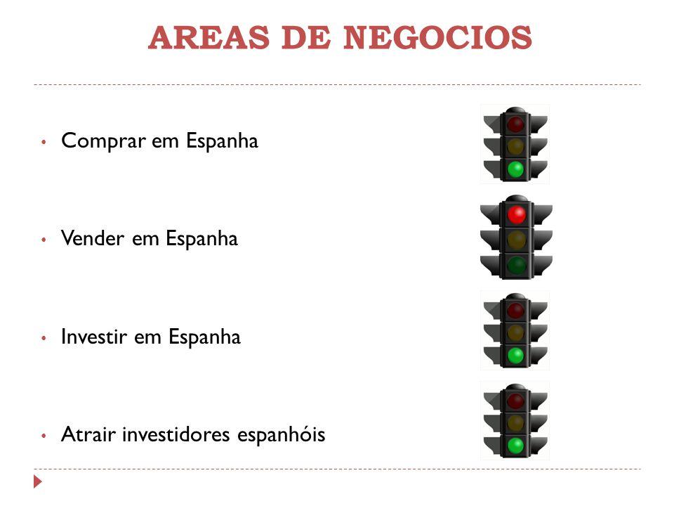 AREAS DE NEGOCIOS Comprar em Espanha Vender em Espanha