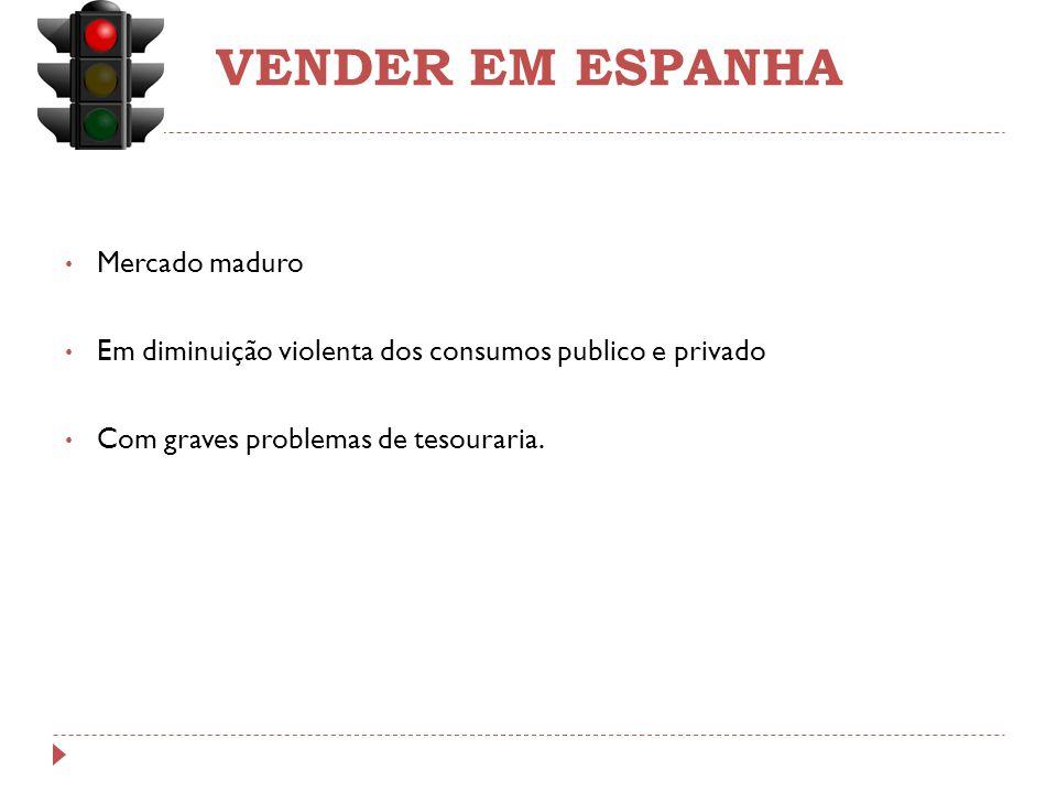VENDER EM ESPANHA Mercado maduro