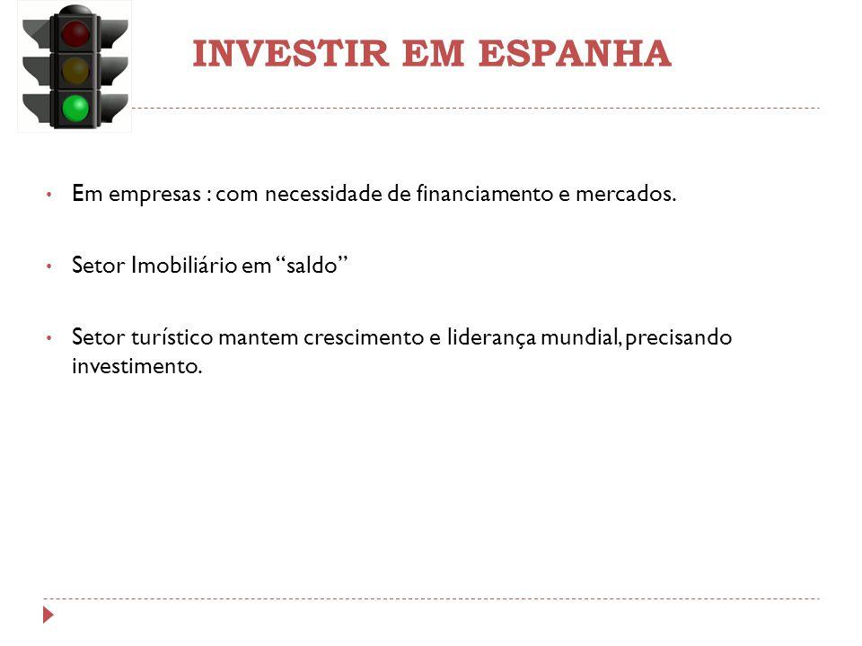 INVESTIR EM ESPANHA Em empresas : com necessidade de financiamento e mercados. Setor Imobiliário em saldo
