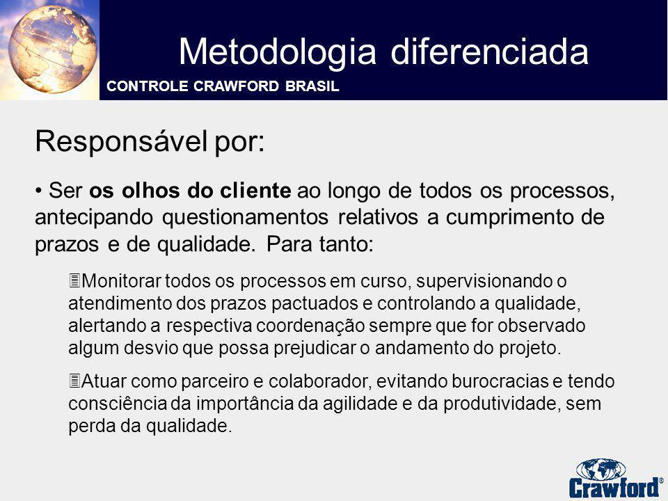Metodologia diferenciada