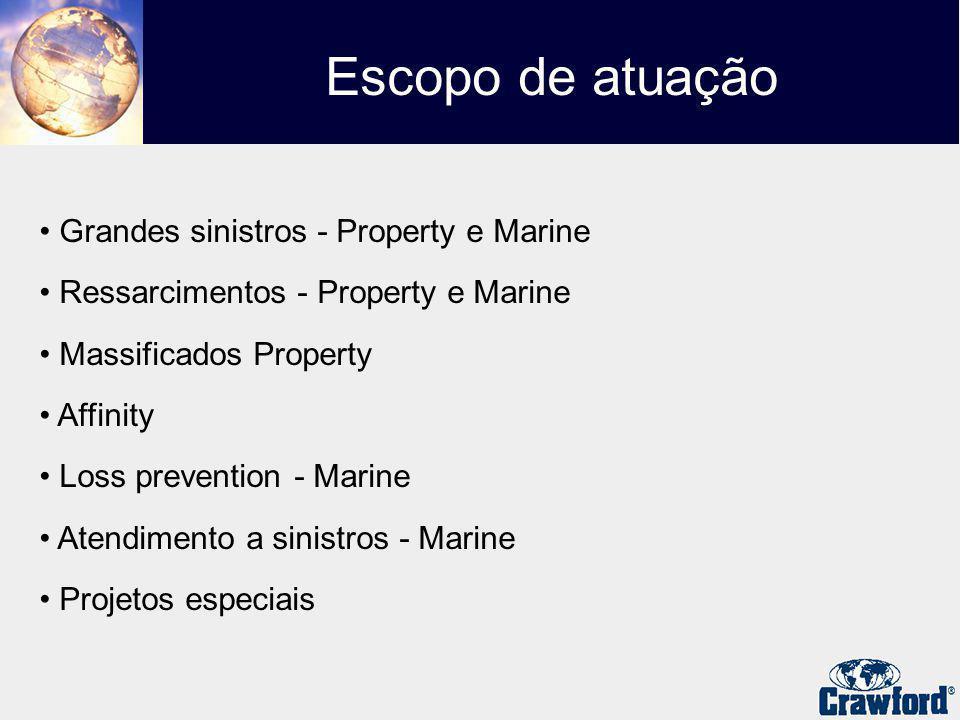 Escopo de atuação Grandes sinistros - Property e Marine