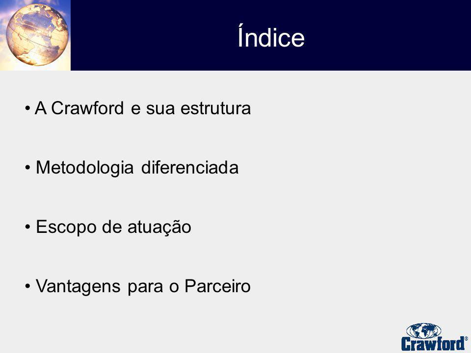 Índice A Crawford e sua estrutura Metodologia diferenciada