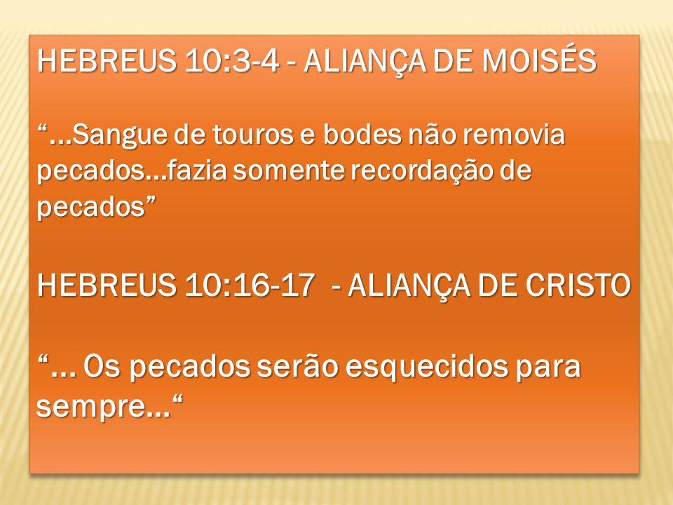 HEBREUS 10:3-4 - ALIANÇA DE MOISÉS