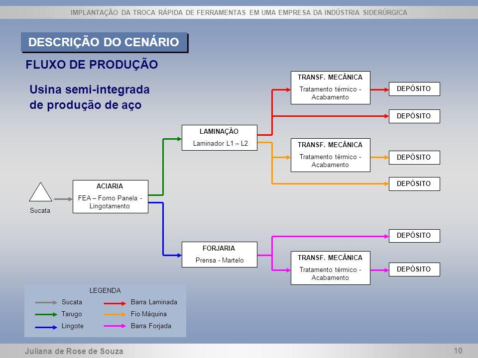Usina semi-integrada de produção de aço