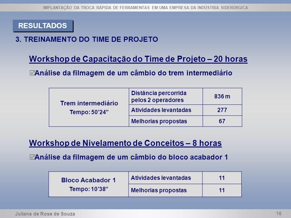 Workshop de Capacitação do Time de Projeto – 20 horas