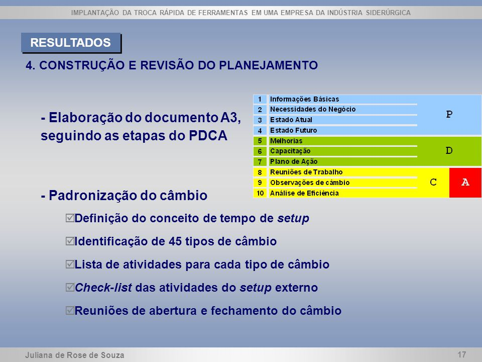 - Elaboração do documento A3, seguindo as etapas do PDCA