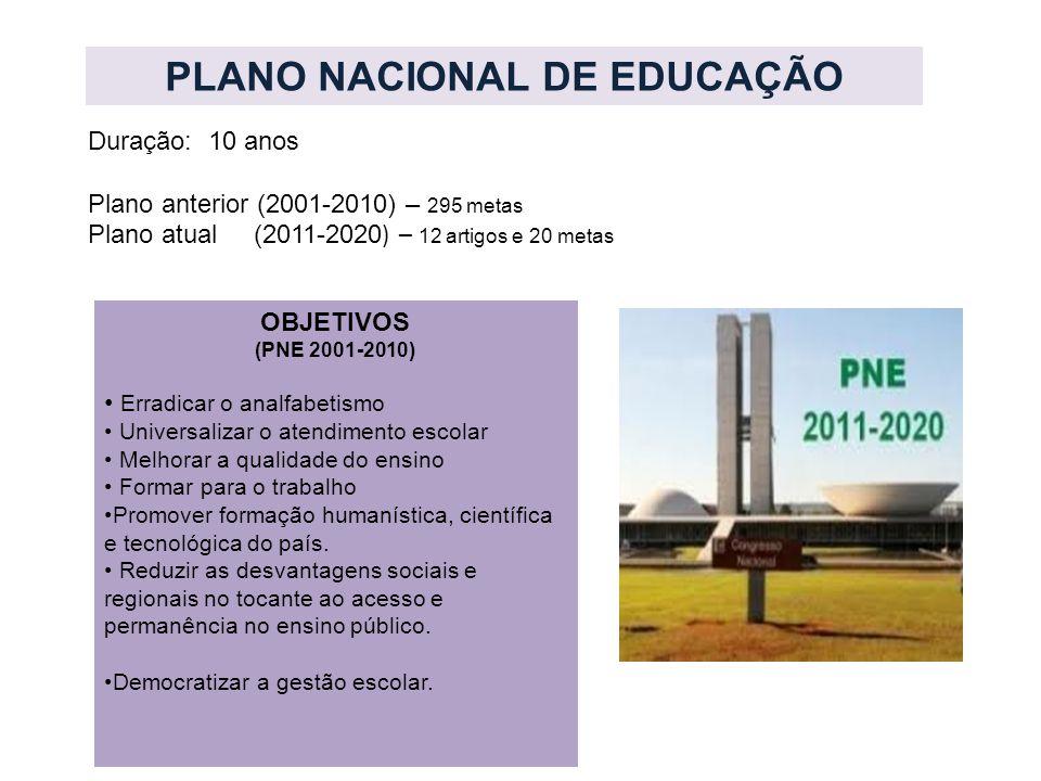 PLANO NACIONAL DE EDUCAÇÃO