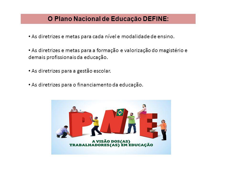 O Plano Nacional de Educação DEFINE: