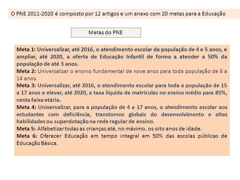 O PNE 2011-2020 é composto por 12 artigos e um anexo com 20 metas para a Educação