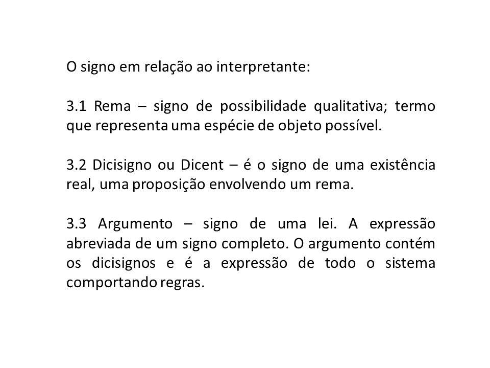 O signo em relação ao interpretante: