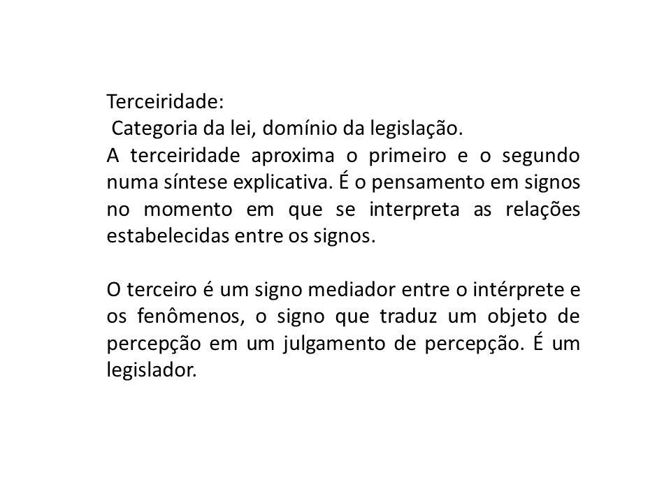 Terceiridade: Categoria da lei, domínio da legislação.