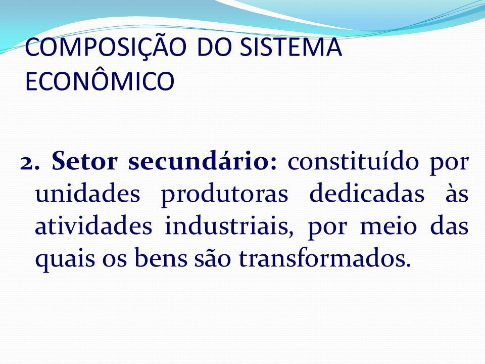 COMPOSIÇÃO DO SISTEMA ECONÔMICO