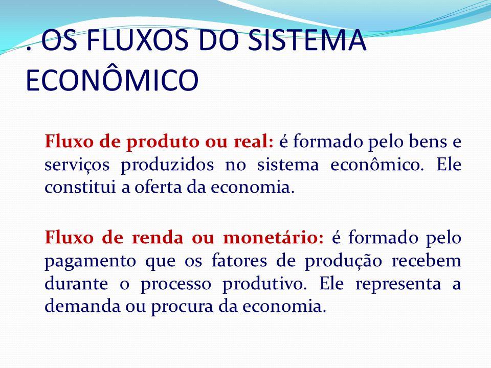 . OS FLUXOS DO SISTEMA ECONÔMICO