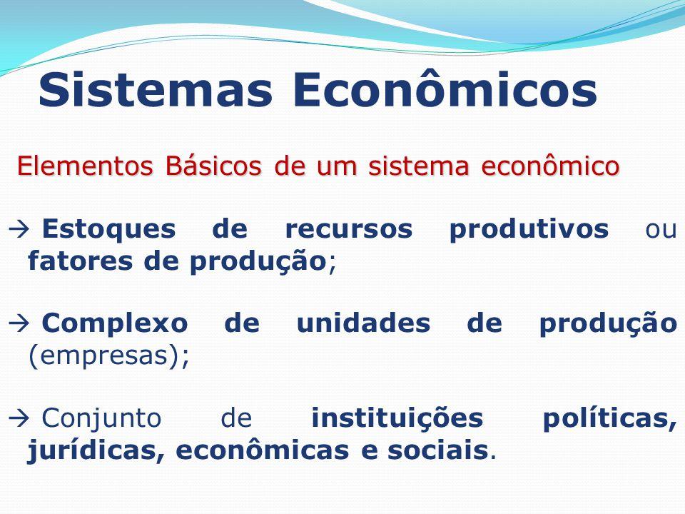 Sistemas Econômicos Elementos Básicos de um sistema econômico