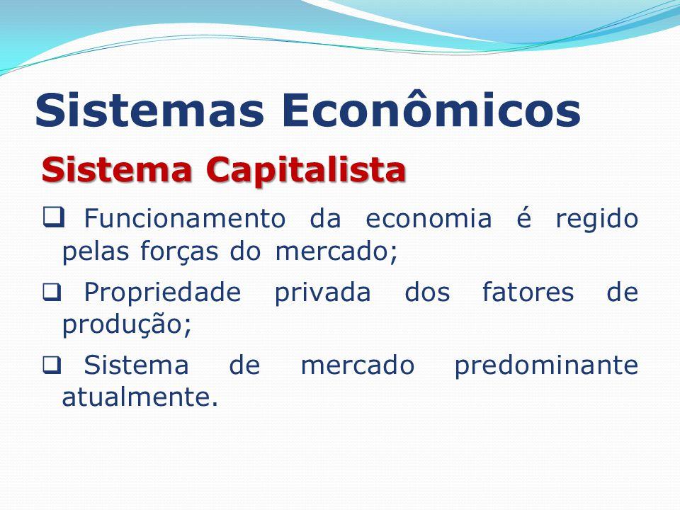 Sistemas Econômicos Sistema Capitalista